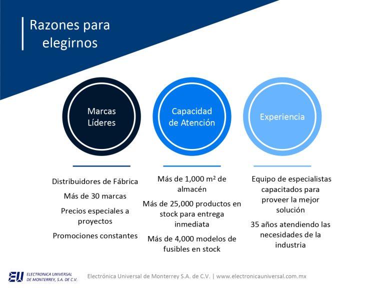 Presentacion EU_page-0002