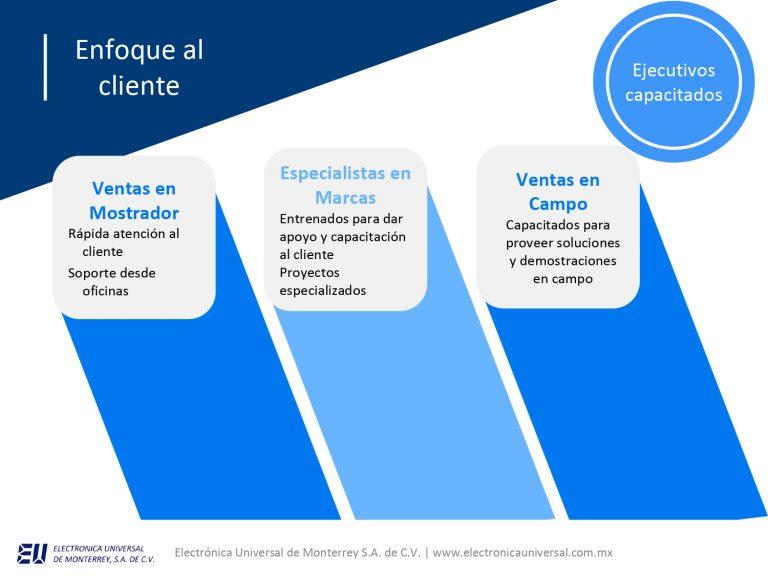 Presentacion EU_page-0003