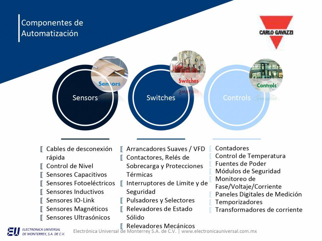Presentacion EU_page-0010